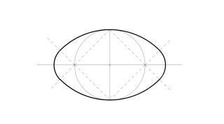 ovalo-conocido-eje-menor-2049